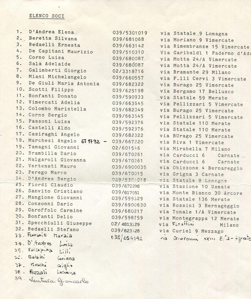 Elenco dei soci fondatori. 1897